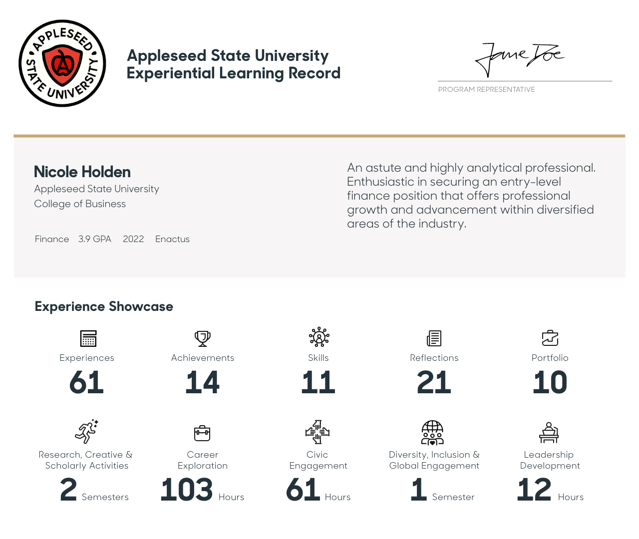 01_Suitable_Experiential Learning Record_Showcase
